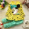 Mickey Mouse Stylish Full Sleeve Winter Dress for Girls_ Yellow